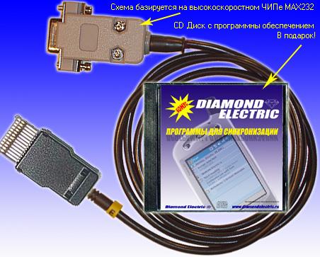 Аккумулятор topon top-hp8530 для hp elitebook 8530p, 8530w, 8540p, 8540w, 8730p, 8730w, 8740w, probook 6545b